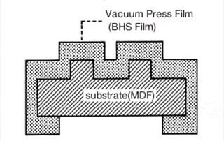 Vinyban™ Vacuum Press Film (BHS Film)
